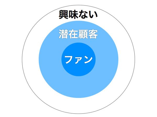 スクリーンショット 2014-10-08 16.00.47.png