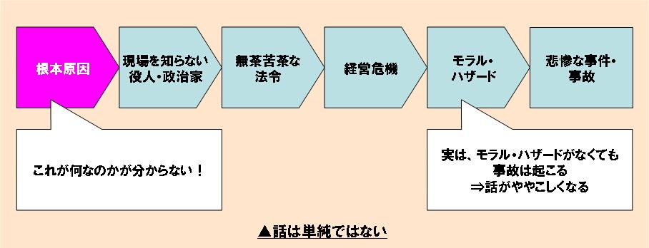 http://blogs.bizmakoto.jp/toppakoh/2012050701.jpg