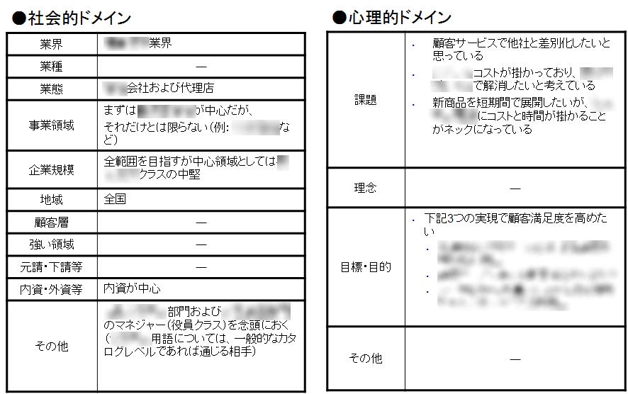 http://blogs.bizmakoto.jp/toppakoh/2014043001.png