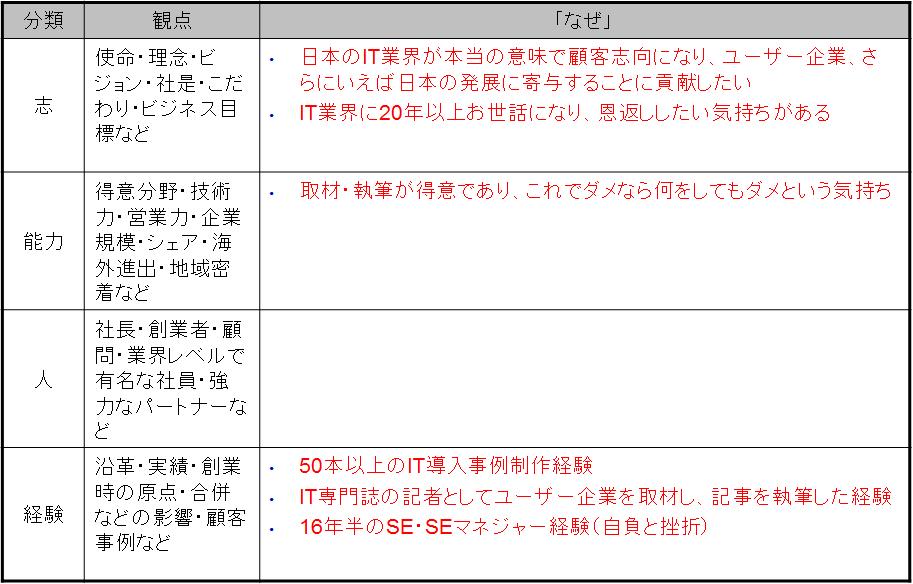 http://blogs.bizmakoto.jp/toppakoh/2014050701.png