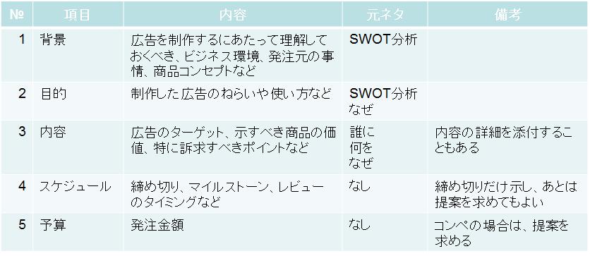 http://blogs.bizmakoto.jp/toppakoh/2014051401.png