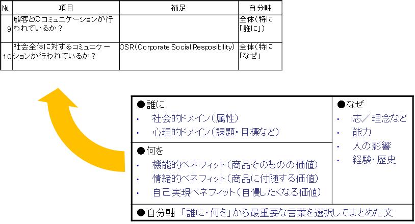 http://blogs.bizmakoto.jp/toppakoh/2014061801.png