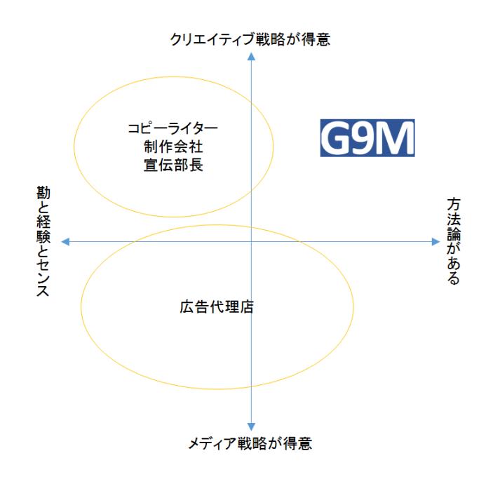http://blogs.bizmakoto.jp/toppakoh/2014062202.png