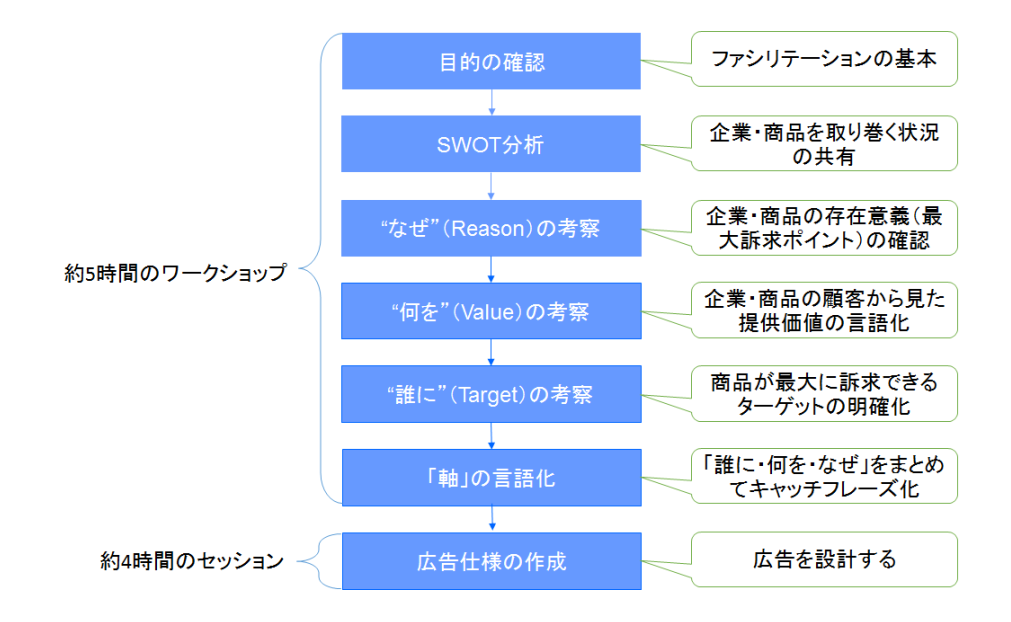 http://blogs.bizmakoto.jp/toppakoh/2014062203.png