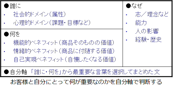 http://blogs.bizmakoto.jp/toppakoh/2014081903.png