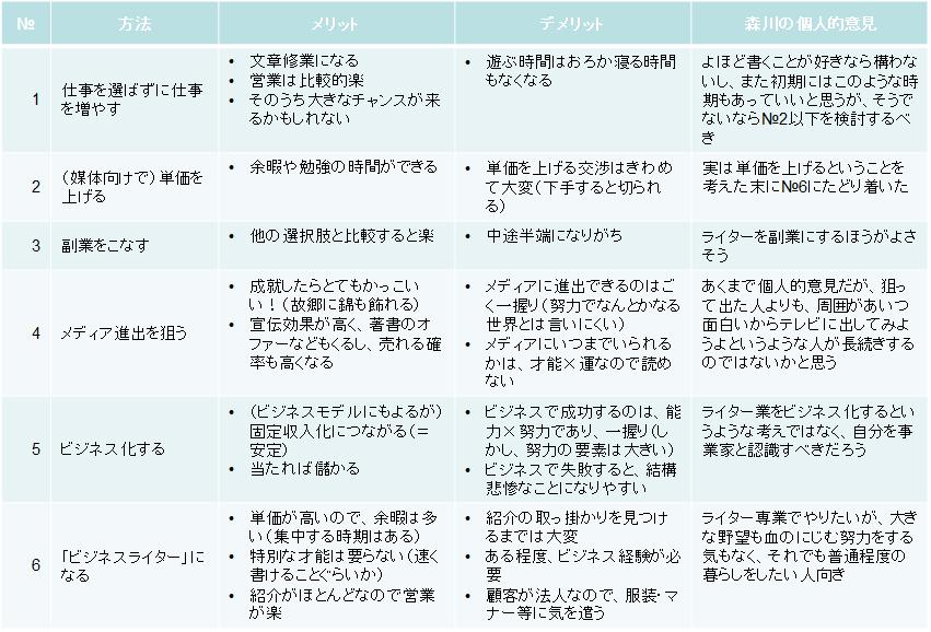 http://blogs.bizmakoto.jp/toppakoh/2015012201.png