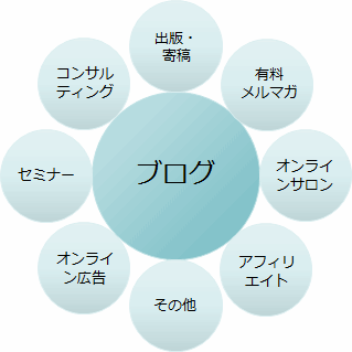 2015031501.png