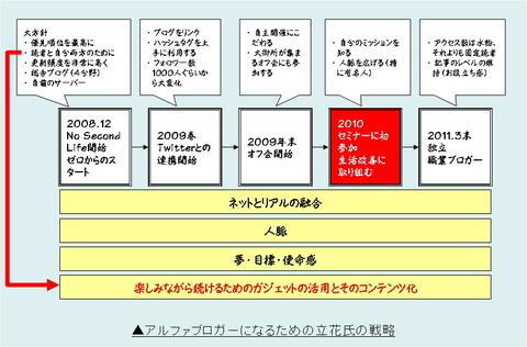 2012060601.jpg