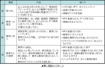 2013072501.png