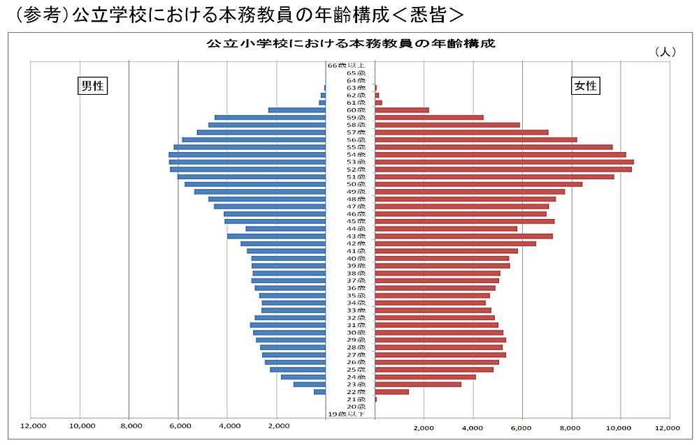 http://blogs.bizmakoto.jp/uchizou/graph01.jpg