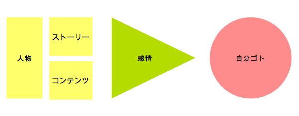 スクリーンショット 2014-07-16 6.13.44.png