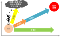 目標と現状のイメージ図.png